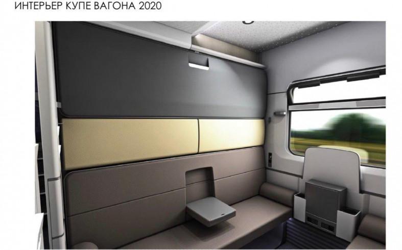 ВФПК показали новый имидж одноэтажных идвухэтажных купейных вагонов