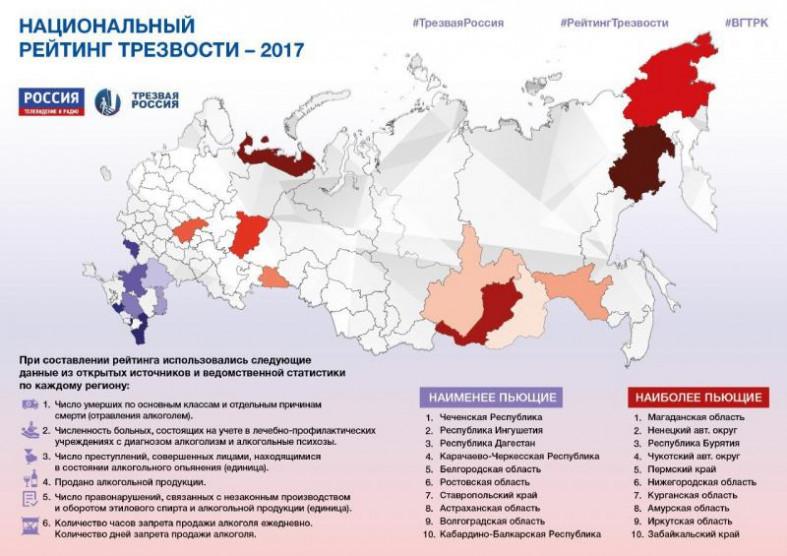 Российская Федерация выбрала самые «пьющие» и«трезвые» регионы