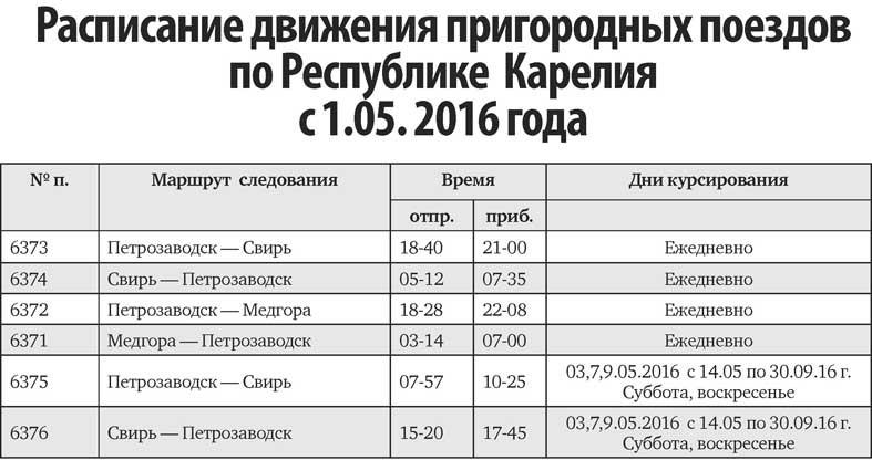 его покупают расписание поездов петрозаводск жд вокзал если