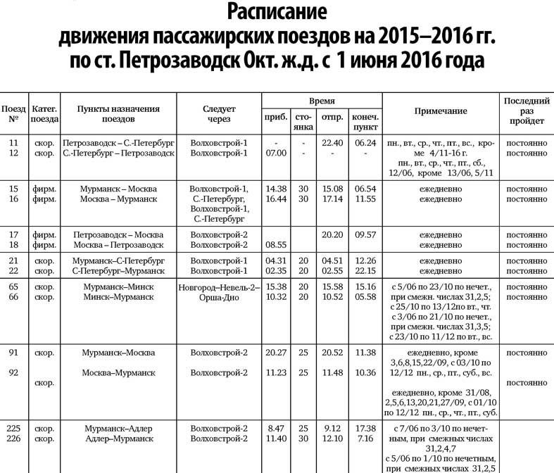 посвящена анализу расписание поезда челябинск-шарья станции назначения по всему следованию точно