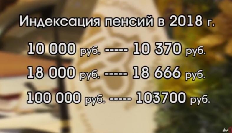 Пенсии поднимут, алкоэнергетики запретят: какие изменения ожидают граждан России с1января