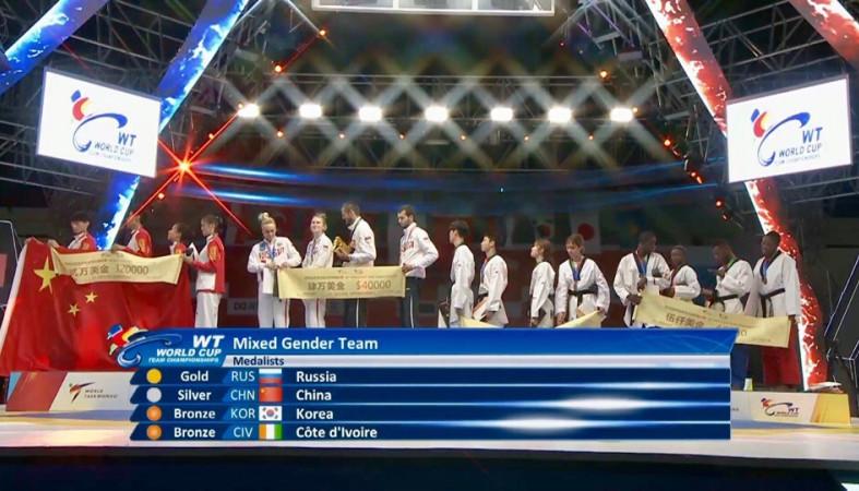 Карельская тхэквондистка завоевала «золото» накомандном Чемпионате Мира